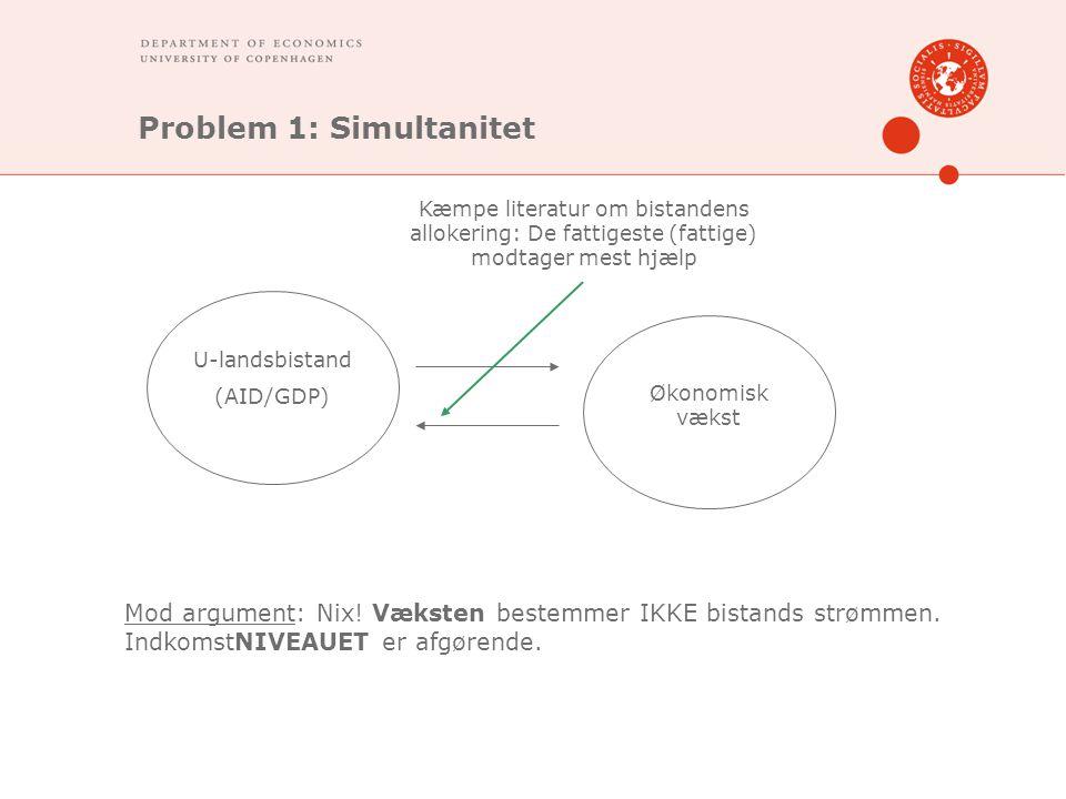Problem 1: Simultanitet U-landsbistand (AID/GDP) Økonomisk vækst Mod argument: Nix.
