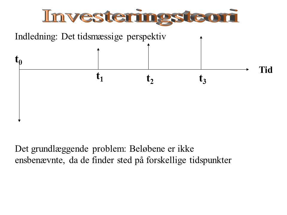 Indledning: Det tidsmæssige perspektiv Tid t0t0 t1t1 t2t2 t3t3 Det grundlæggende problem: Beløbene er ikke ensbenævnte, da de finder sted på forskellige tidspunkter