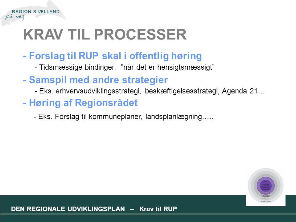 DEN REGIONALE UDVIKLINGSPLAN – Krav til RUP KRAV TIL PROCESSER - Forslag til RUP skal i offentlig høring - Tidsmæssige bindinger, når det er hensigtsmæssigt - Samspil med andre strategier - Eks.