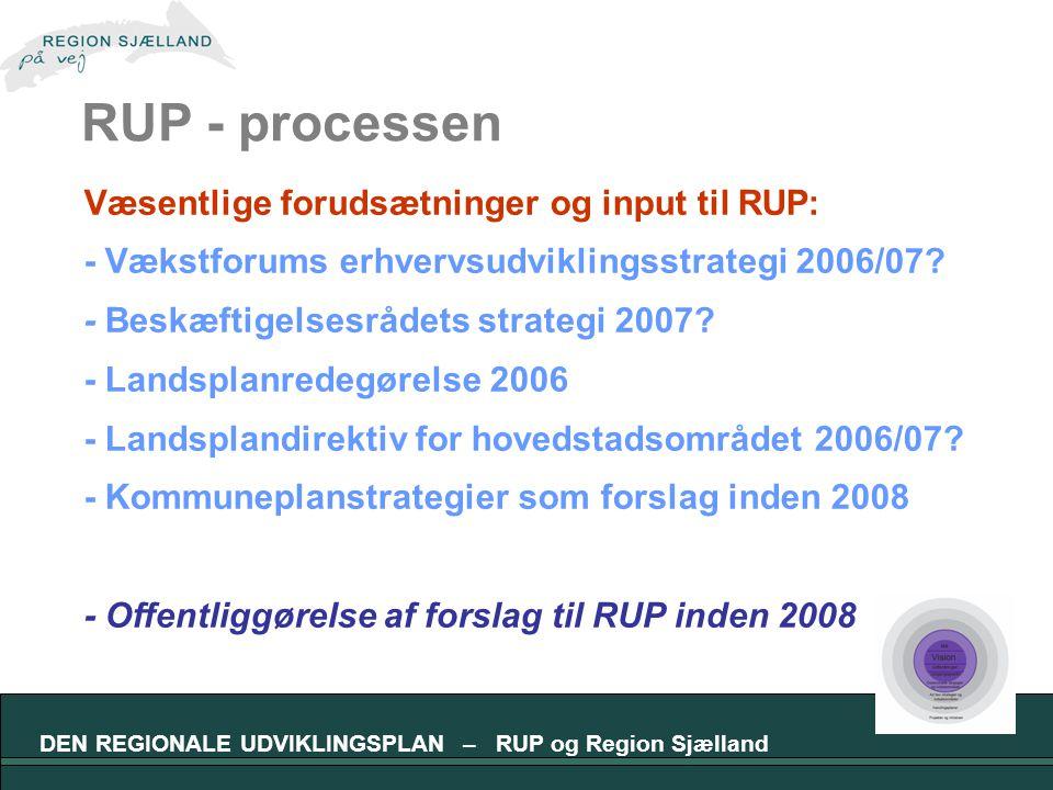 DEN REGIONALE UDVIKLINGSPLAN – RUP og Region Sjælland RUP - processen Væsentlige forudsætninger og input til RUP: - Vækstforums erhvervsudviklingsstrategi 2006/07.