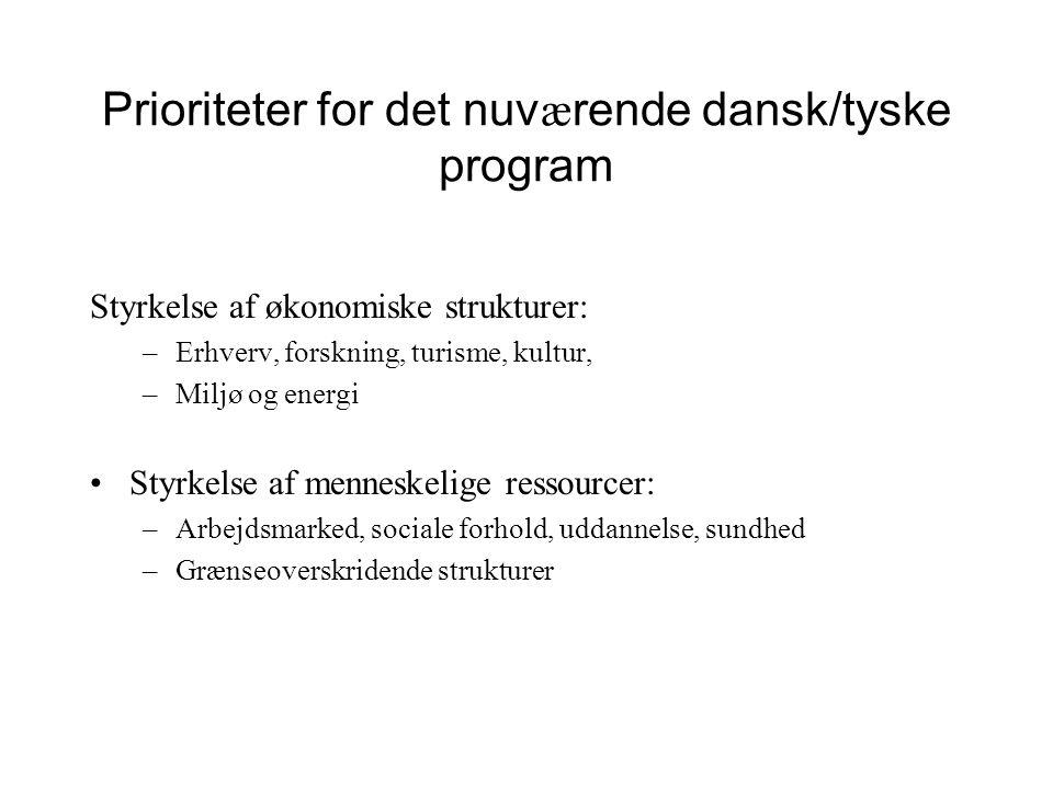 Prioriteter for det nuv æ rende dansk/tyske program Styrkelse af økonomiske strukturer: –Erhverv, forskning, turisme, kultur, –Miljø og energi Styrkelse af menneskelige ressourcer: –Arbejdsmarked, sociale forhold, uddannelse, sundhed –Grænseoverskridende strukturer