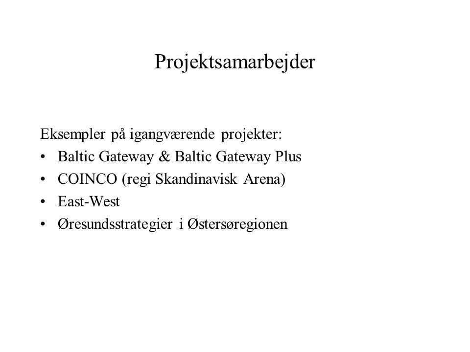 Projektsamarbejder Eksempler på igangværende projekter: Baltic Gateway & Baltic Gateway Plus COINCO (regi Skandinavisk Arena) East-West Øresundsstrategier i Østersøregionen