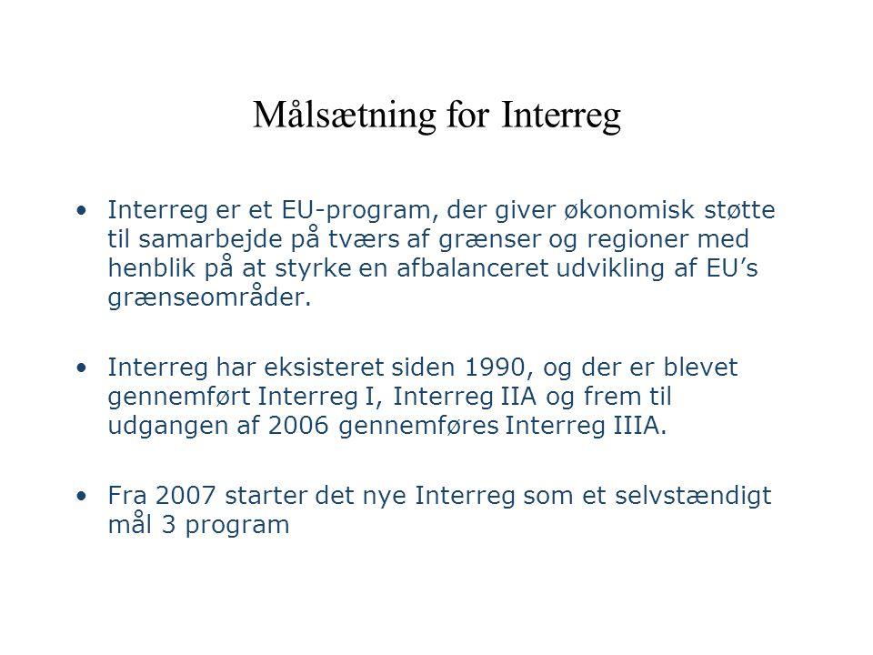 Målsætning for Interreg Interreg er et EU-program, der giver økonomisk støtte til samarbejde på tværs af grænser og regioner med henblik på at styrke en afbalanceret udvikling af EU's grænseområder.