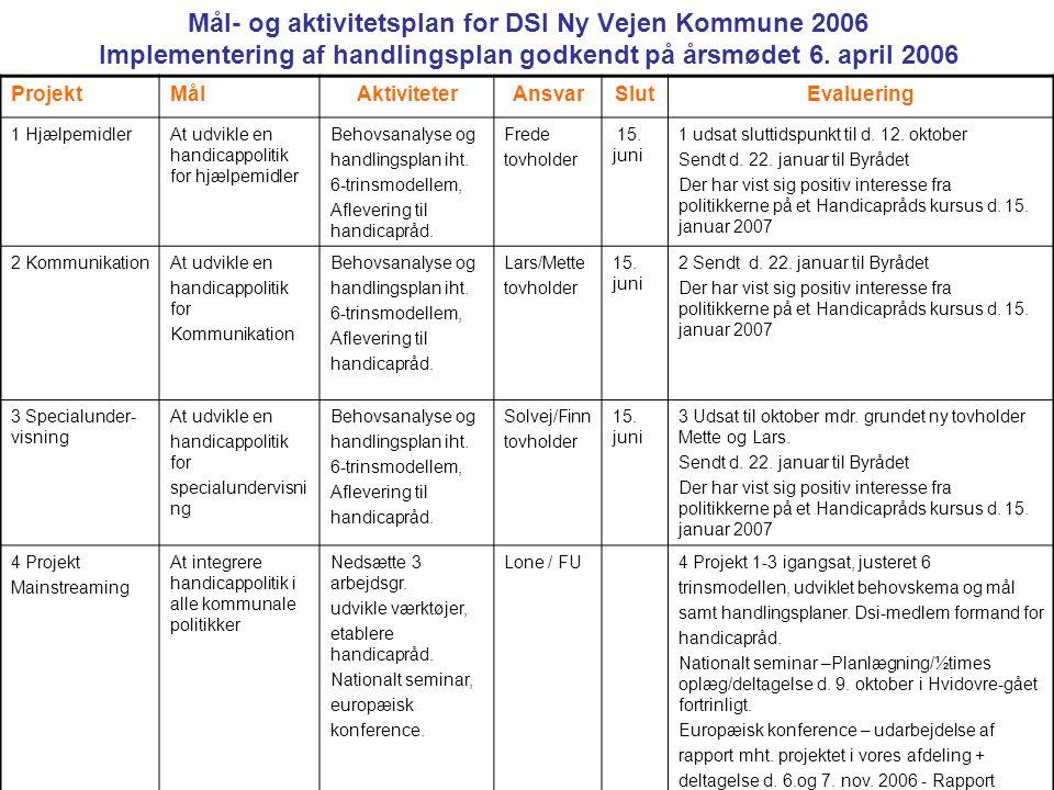 Mål- og aktivitetsplan for DSI Ny Vejen Kommune 2006 Implementering af handlingsplan godkendt på årsmødet 6.