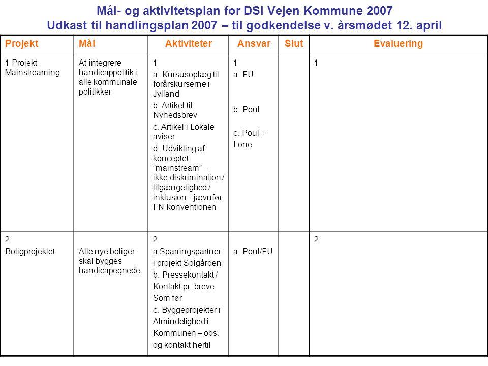 Mål- og aktivitetsplan for DSI Vejen Kommune 2007 Udkast til handlingsplan 2007 – til godkendelse v.