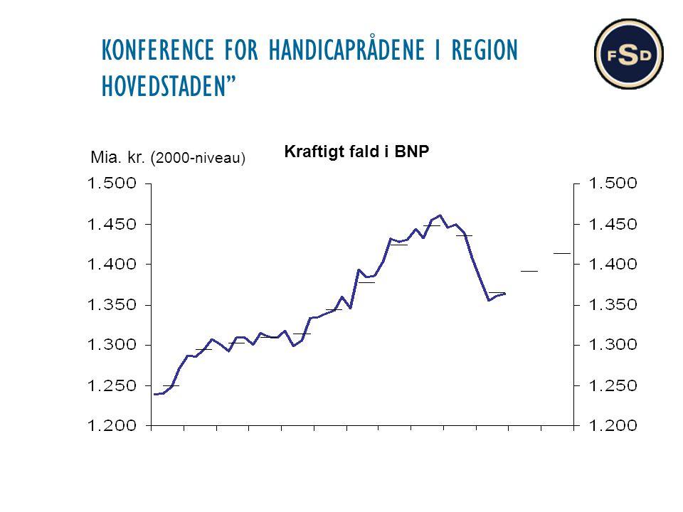 KONFERENCE FOR HANDICAPRÅDENE I REGION HOVEDSTADEN Kraftigt fald i BNP Mia. kr. ( 2000-niveau)