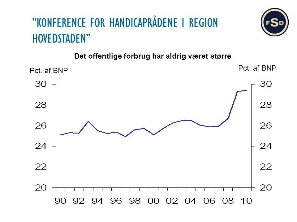Det offentlige forbrug har aldrig været større Pct.