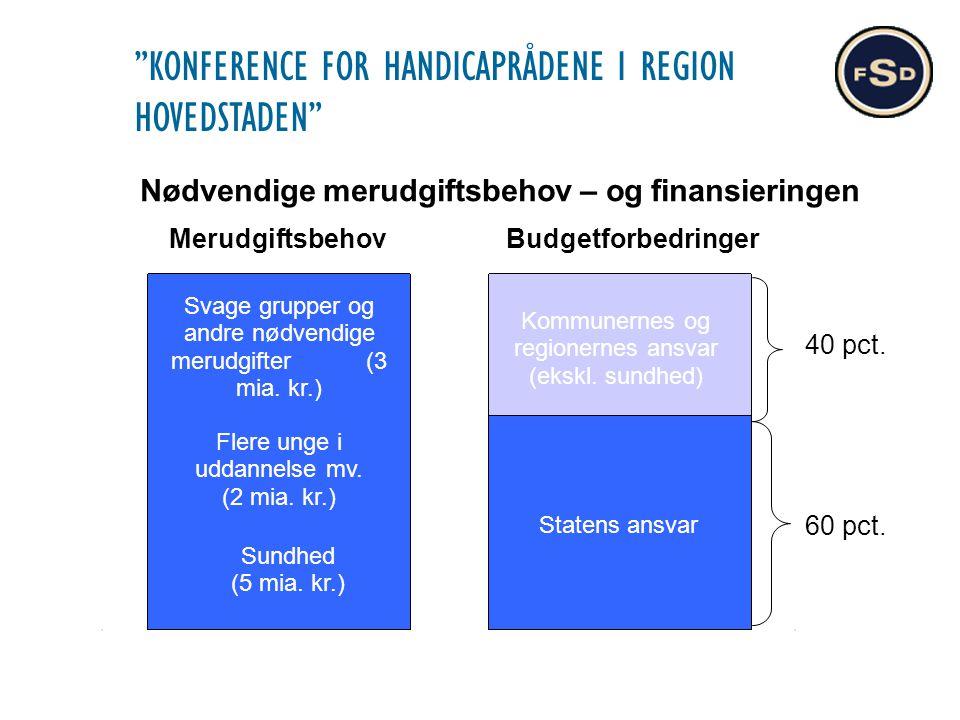 Svage grupper og andre nødvendige merudgifter (3 mia.