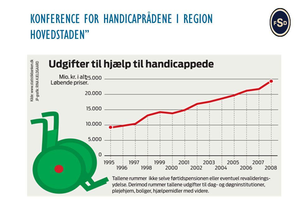 KONFERENCE FOR HANDICAPRÅDENE I REGION HOVEDSTADEN