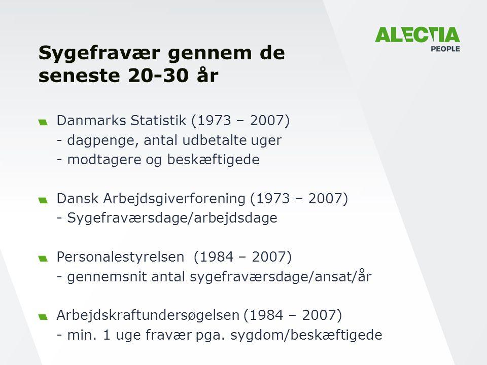 Sygefravær gennem de seneste 20-30 år Danmarks Statistik (1973 – 2007) - dagpenge, antal udbetalte uger - modtagere og beskæftigede Dansk Arbejdsgiverforening (1973 – 2007) - Sygefraværsdage/arbejdsdage Personalestyrelsen (1984 – 2007) - gennemsnit antal sygefraværsdage/ansat/år Arbejdskraftundersøgelsen (1984 – 2007) - min.