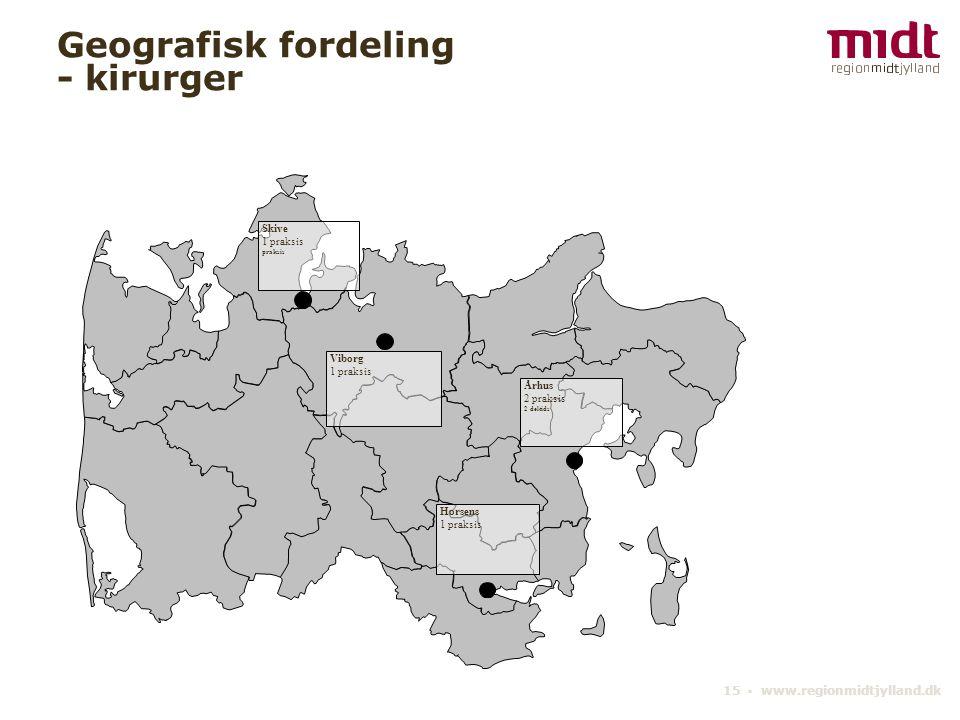 15 ▪ www.regionmidtjylland.dk Geografisk fordeling - kirurger Århus 2 praksis 2 deltids Viborg 1 praksis Horsens 1 praksis Skive 1 praksis praksis