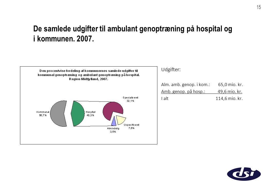 15 De samlede udgifter til ambulant genoptræning på hospital og i kommunen.