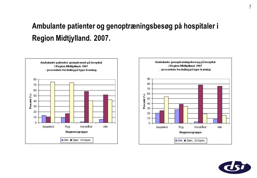 7 Ambulante patienter og genoptræningsbesøg på hospitaler i Region Midtjylland. 2007.