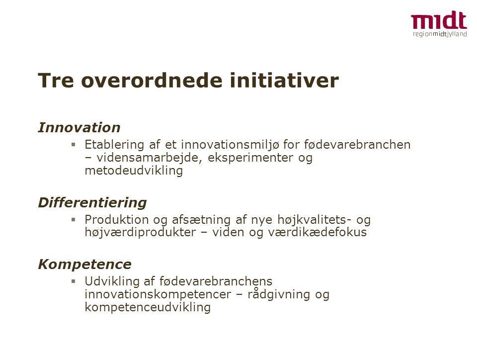 Tre overordnede initiativer Innovation  Etablering af et innovationsmiljø for fødevarebranchen – vidensamarbejde, eksperimenter og metodeudvikling Differentiering  Produktion og afsætning af nye højkvalitets- og højværdiprodukter – viden og værdikædefokus Kompetence  Udvikling af fødevarebranchens innovationskompetencer – rådgivning og kompetenceudvikling