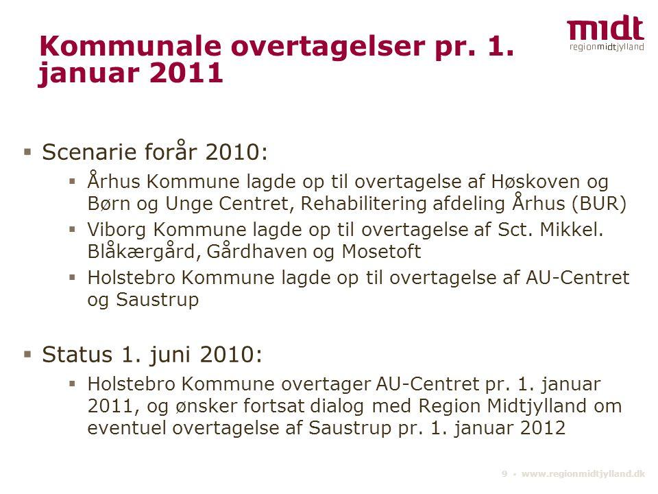 9 ▪ www.regionmidtjylland.dk Kommunale overtagelser pr.