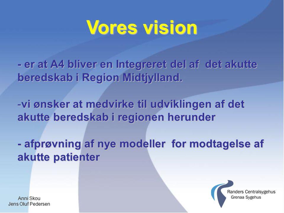 Anni Skou Jens Oluf Pedersen Vores vision - er at A4 bliver en Integreret del af det akutte beredskab i Region Midtjylland.