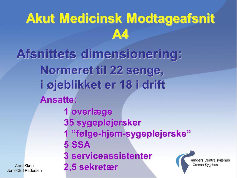 Anni Skou Jens Oluf Pedersen Akut Medicinsk Modtageafsnit A4 Afsnittets dimensionering: Normeret til 22 senge, i øjeblikket er 18 i drift Ansatte: 1 overlæge 35 sygeplejersker 1 følge-hjem-sygeplejerske 5 SSA 3 serviceassistenter 2,5 sekretær