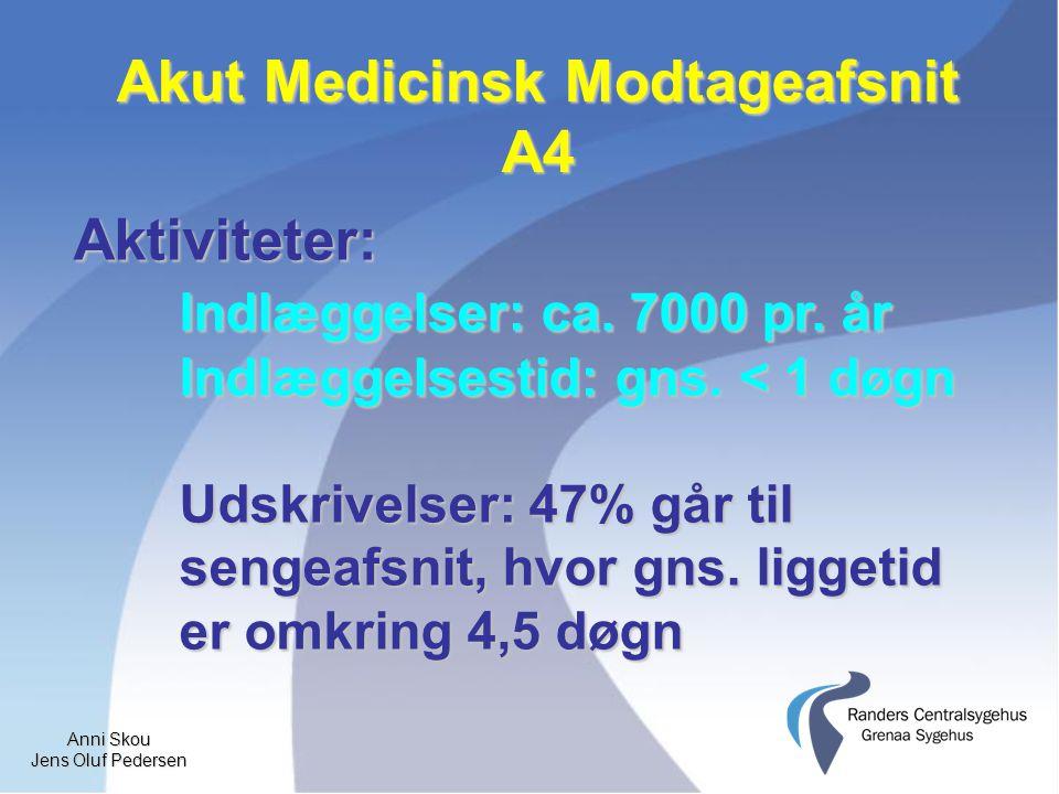 Anni Skou Jens Oluf Pedersen Akut Medicinsk Modtageafsnit A4 Aktiviteter: Indlæggelser: ca.