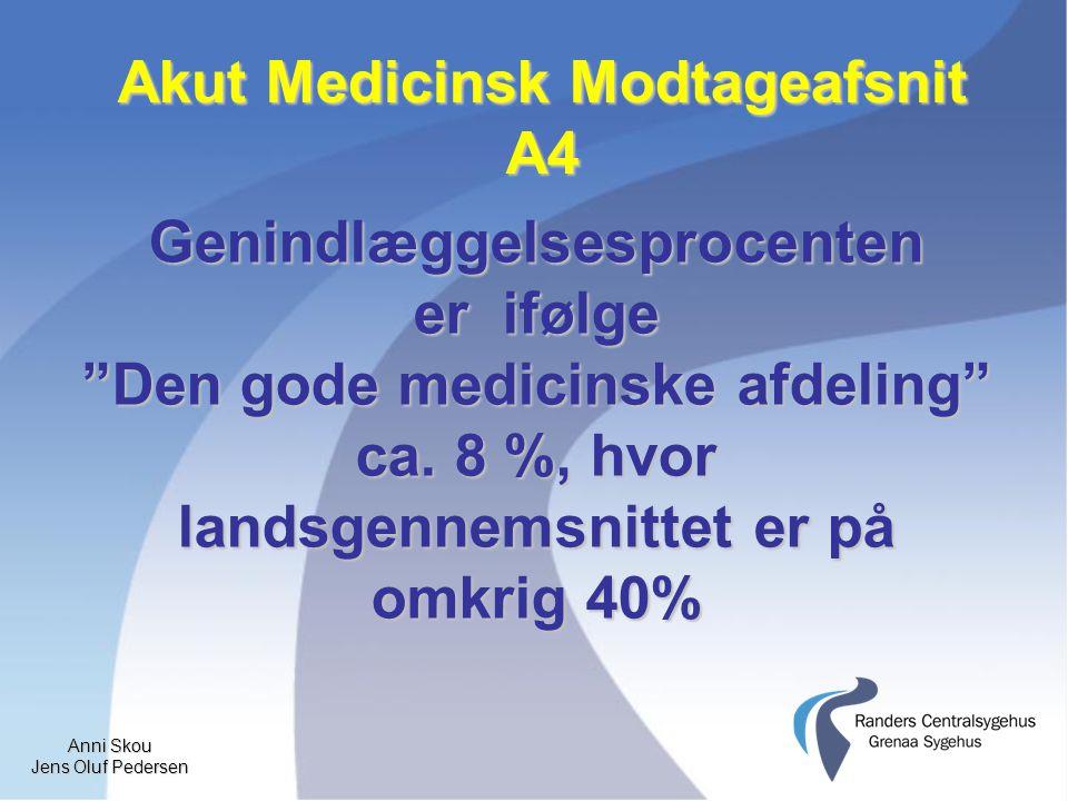 Anni Skou Jens Oluf Pedersen Akut Medicinsk Modtageafsnit A4 Genindlæggelsesprocenten er ifølge Den gode medicinske afdeling ca.
