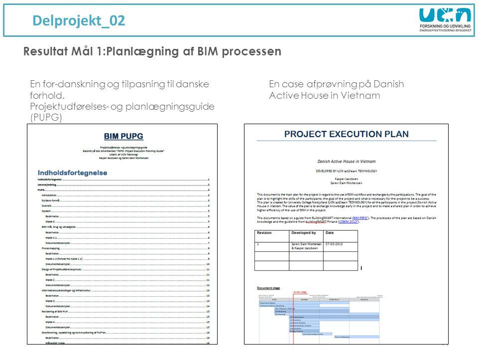Delprojekt_02 11 Resultat Mål 1:Planlægning af BIM processen En case afprøvning på Danish Active House in Vietnam En for-danskning og tilpasning til danske forhold.