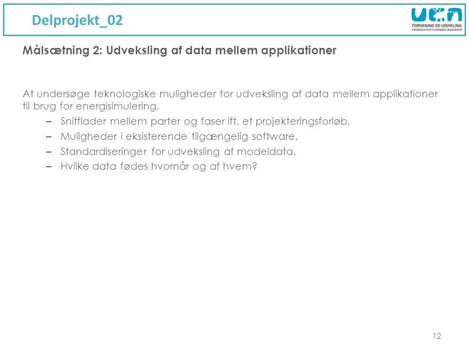 Delprojekt_02 12 At undersøge teknologiske muligheder for udveksling af data mellem applikationer til brug for energisimulering.