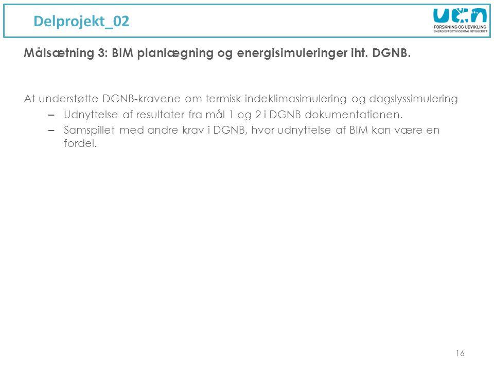 Delprojekt_02 16 At understøtte DGNB-kravene om termisk indeklimasimulering og dagslyssimulering – Udnyttelse af resultater fra mål 1 og 2 i DGNB dokumentationen.