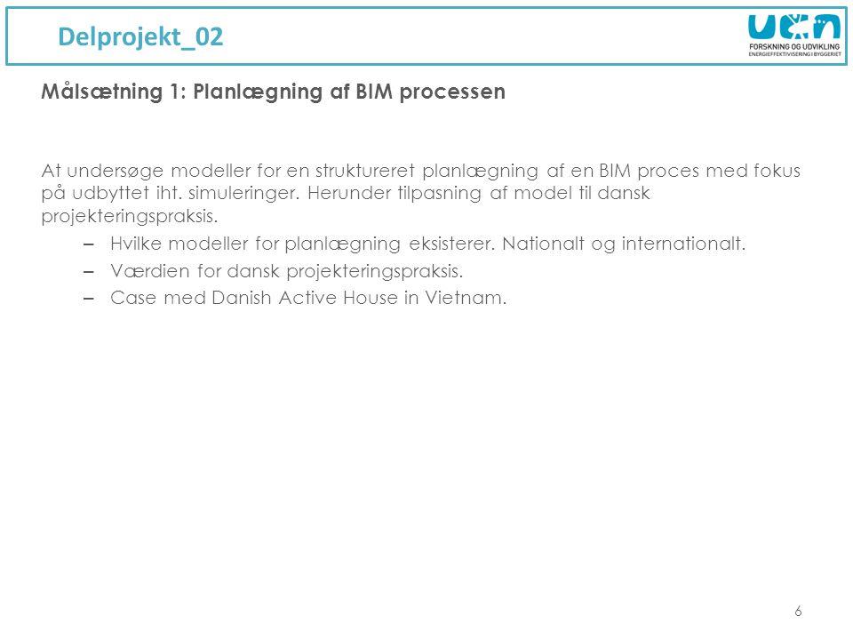Delprojekt_02 6 At undersøge modeller for en struktureret planlægning af en BIM proces med fokus på udbyttet iht.