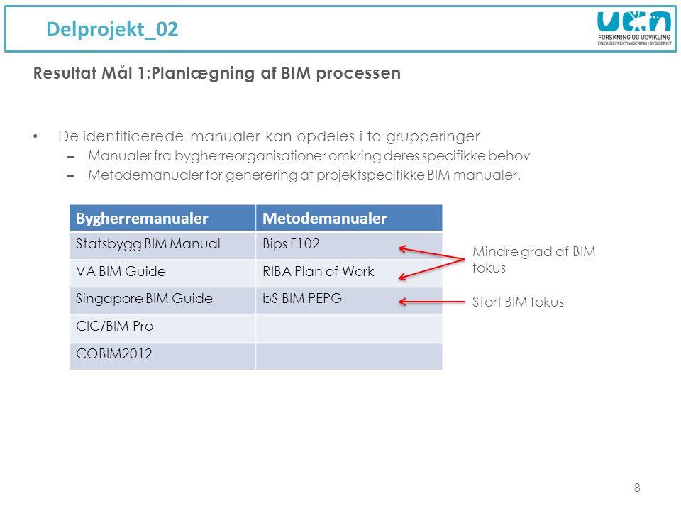 Delprojekt_02 8 De identificerede manualer kan opdeles i to grupperinger – Manualer fra bygherreorganisationer omkring deres specifikke behov – Metodemanualer for generering af projektspecifikke BIM manualer.
