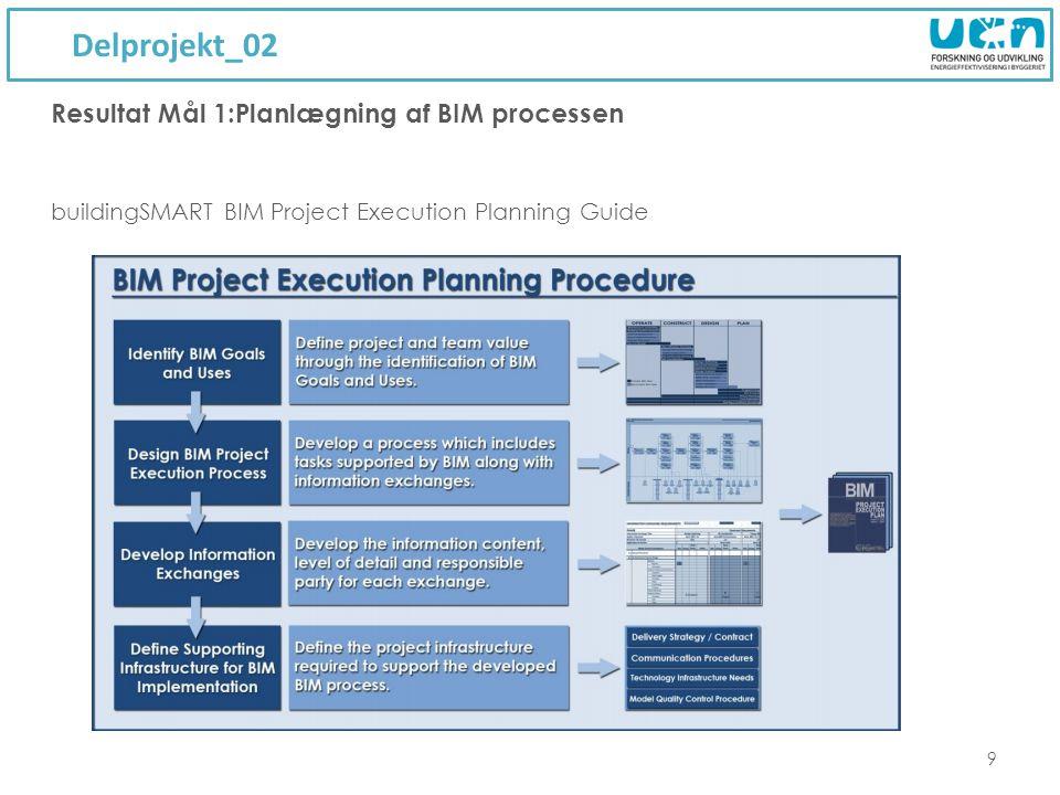 Delprojekt_02 9 buildingSMART BIM Project Execution Planning Guide Resultat Mål 1:Planlægning af BIM processen