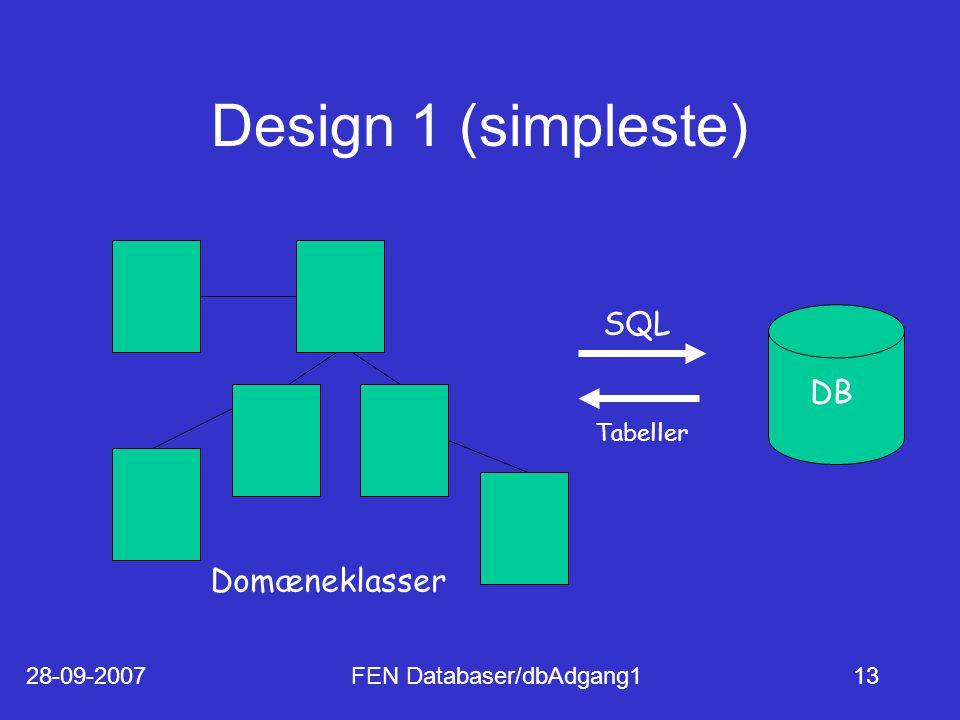 28-09-2007FEN Databaser/dbAdgang113 Design 1 (simpleste) Domæneklasser DB SQL Tabeller