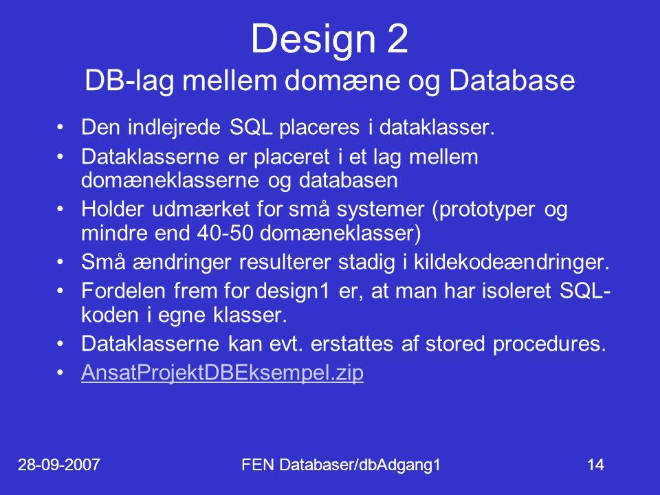 28-09-2007FEN Databaser/dbAdgang114 Design 2 DB-lag mellem domæne og Database Den indlejrede SQL placeres i dataklasser.