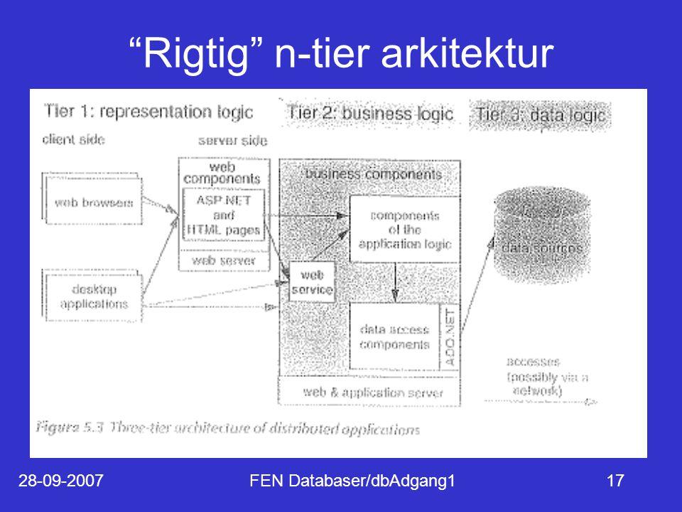 28-09-2007FEN Databaser/dbAdgang117 Rigtig n-tier arkitektur