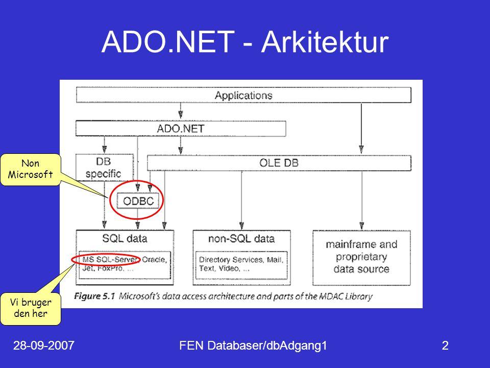 28-09-2007FEN Databaser/dbAdgang12 ADO.NET - Arkitektur Non Microsoft Vi bruger den her