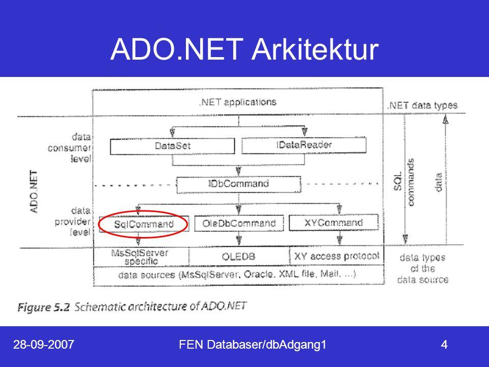 28-09-2007FEN Databaser/dbAdgang14 ADO.NET Arkitektur