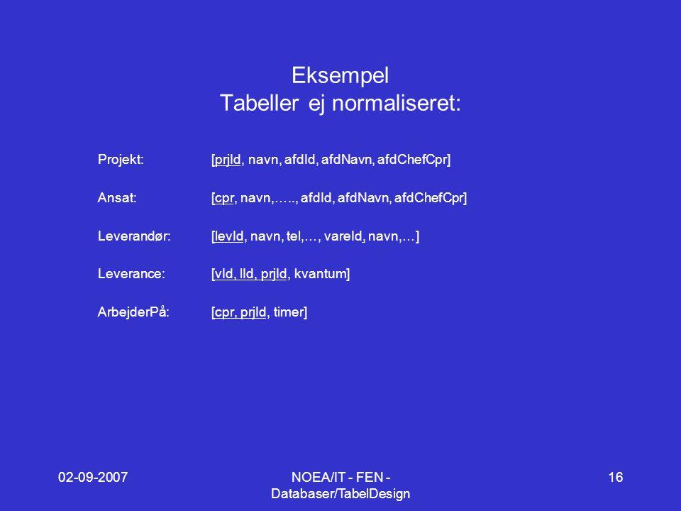 02-09-2007NOEA/IT - FEN - Databaser/TabelDesign 16 Eksempel Tabeller ej normaliseret: Projekt:[prjId, navn, afdId, afdNavn, afdChefCpr] Ansat:[cpr, navn,….., afdId, afdNavn, afdChefCpr] Leverandør:[levId, navn, tel,…, vareId, navn,…] Leverance:[vId, lId, prjId, kvantum] ArbejderPå:[cpr, prjId, timer]