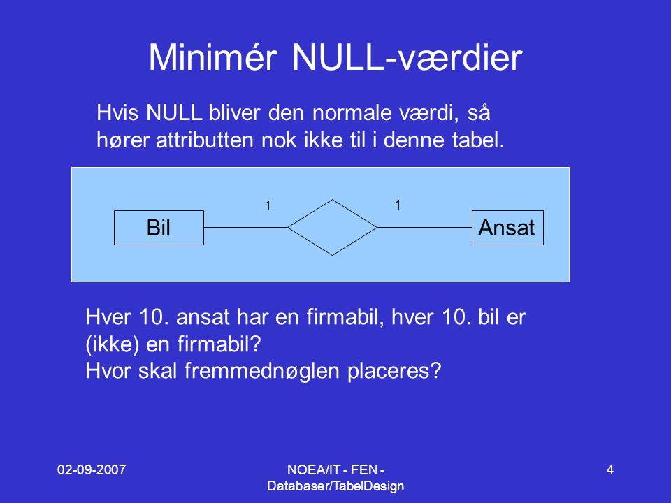 02-09-2007NOEA/IT - FEN - Databaser/TabelDesign 4 Minimér NULL-værdier Hver 10.