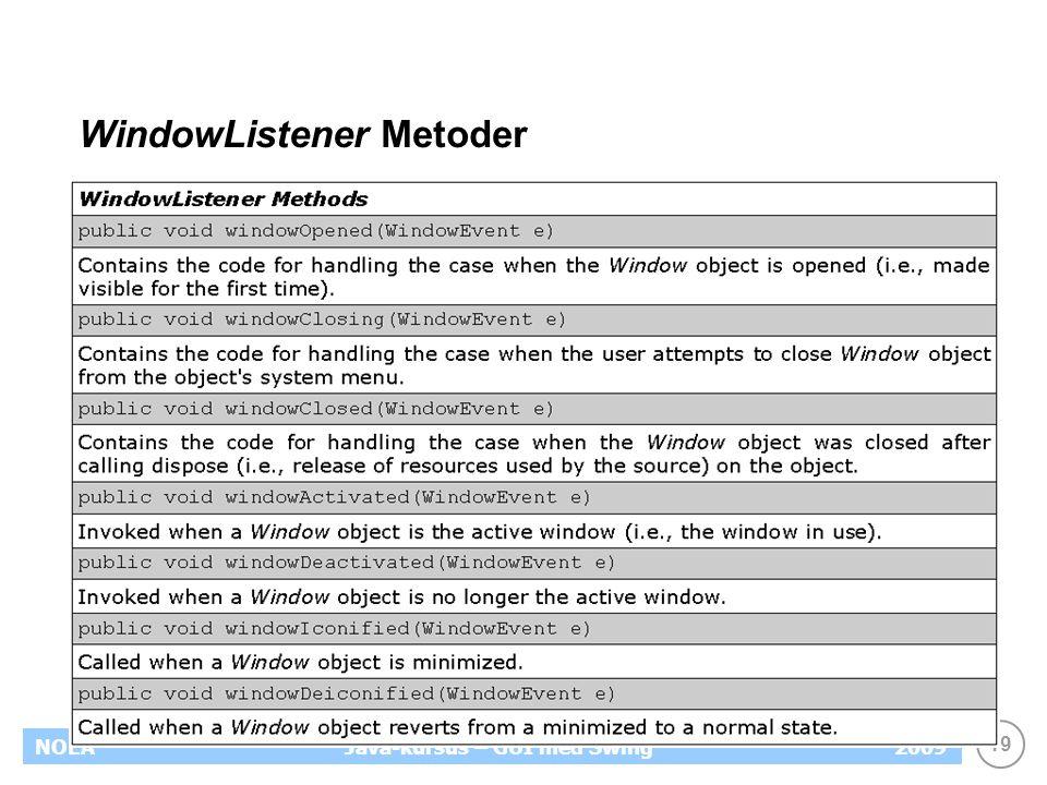 19 NOEA2009Java-kursus – GUI med Swing WindowListener Metoder