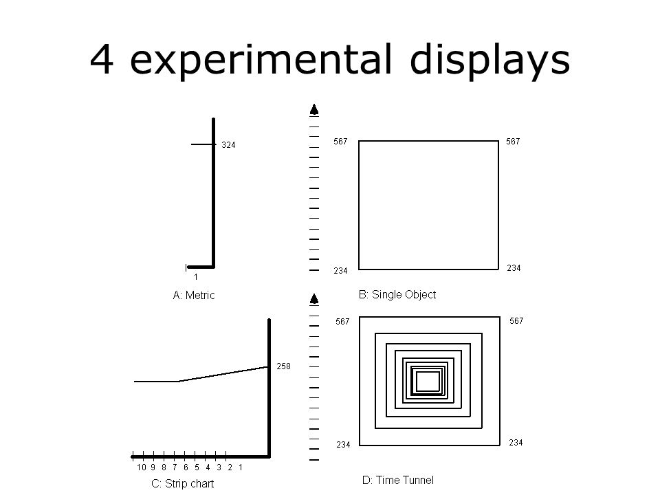 4 experimental displays