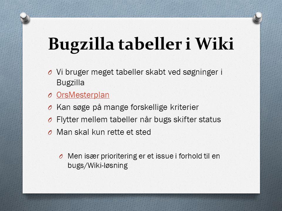 Bugzilla tabeller i Wiki O Vi bruger meget tabeller skabt ved søgninger i Bugzilla O OrsMesterplan OrsMesterplan O Kan søge på mange forskellige kriterier O Flytter mellem tabeller når bugs skifter status O Man skal kun rette et sted O Men især prioritering er et issue i forhold til en bugs/Wiki-løsning