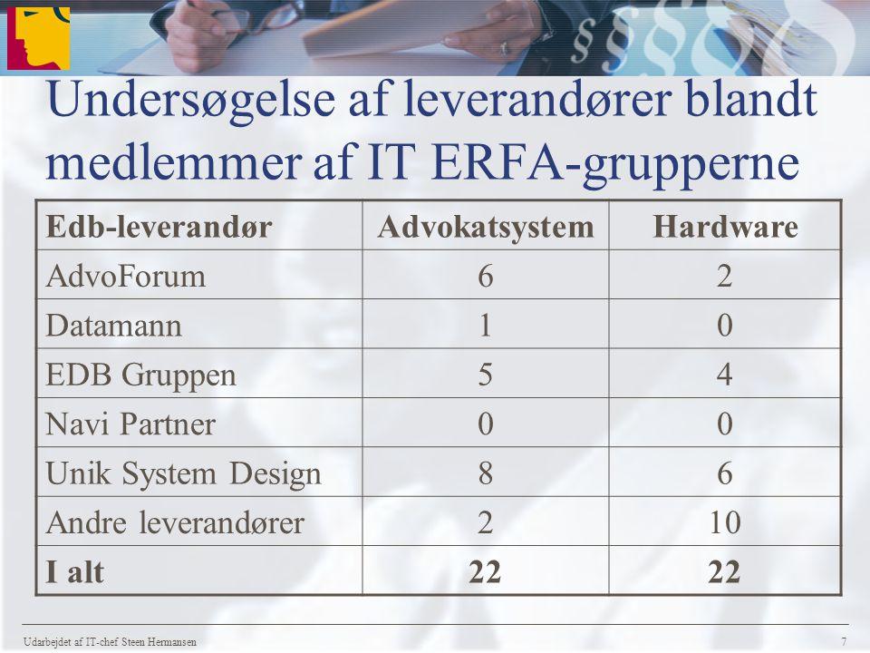 Udarbejdet af IT-chef Steen Hermansen 7 Undersøgelse af leverandører blandt medlemmer af IT ERFA-grupperne Edb-leverandørAdvokatsystemHardware AdvoForum62 Datamann10 EDB Gruppen54 Navi Partner00 Unik System Design86 Andre leverandører210 I alt22