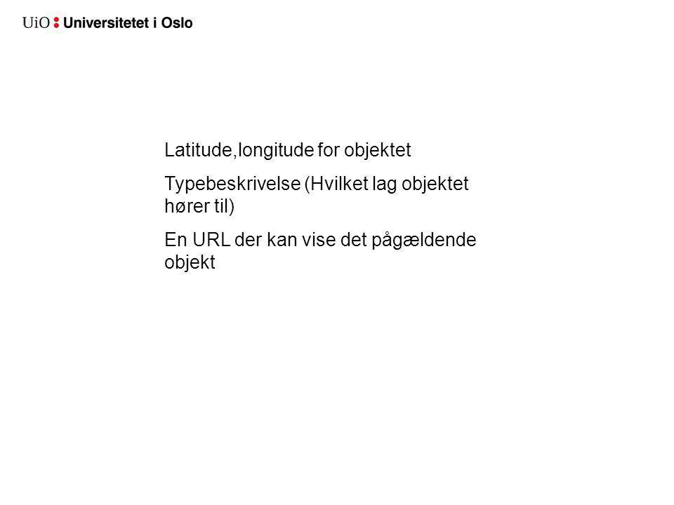 Latitude,longitude for objektet Typebeskrivelse (Hvilket lag objektet hører til) En URL der kan vise det pågældende objekt