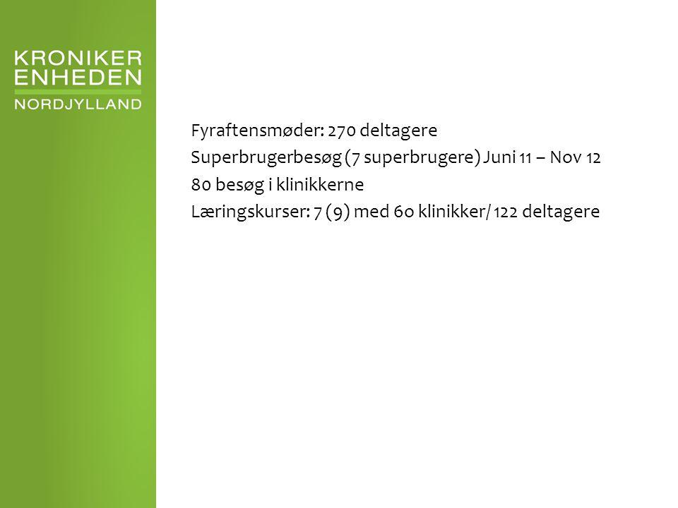 Fyraftensmøder: 270 deltagere Superbrugerbesøg (7 superbrugere) Juni 11 – Nov 12 80 besøg i klinikkerne Læringskurser: 7 (9) med 6o klinikker/ 122 deltagere