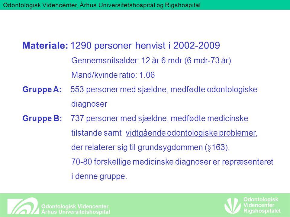 Materiale: 1290 personer henvist i 2002-2009 Gennemsnitsalder: 12 år 6 mdr (6 mdr-73 år) Mand/kvinde ratio: 1.06 Gruppe A: 553 personer med sjældne, medfødte odontologiske diagnoser Gruppe B: 737 personer med sjældne, medfødte medicinske tilstande samt vidtgående odontologiske problemer, der relaterer sig til grundsygdommen (§163).