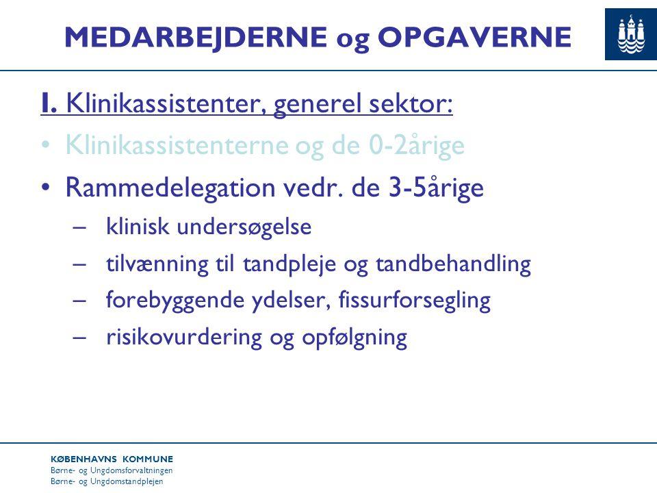 KØBENHAVNS KOMMUNE Børne- og Ungdomsforvaltningen Børne- og Ungdomstandplejen MEDARBEJDERNE og OPGAVERNE I.