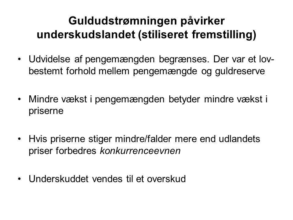 Guldudstrømningen påvirker underskudslandet (stiliseret fremstilling) Udvidelse af pengemængden begrænses.
