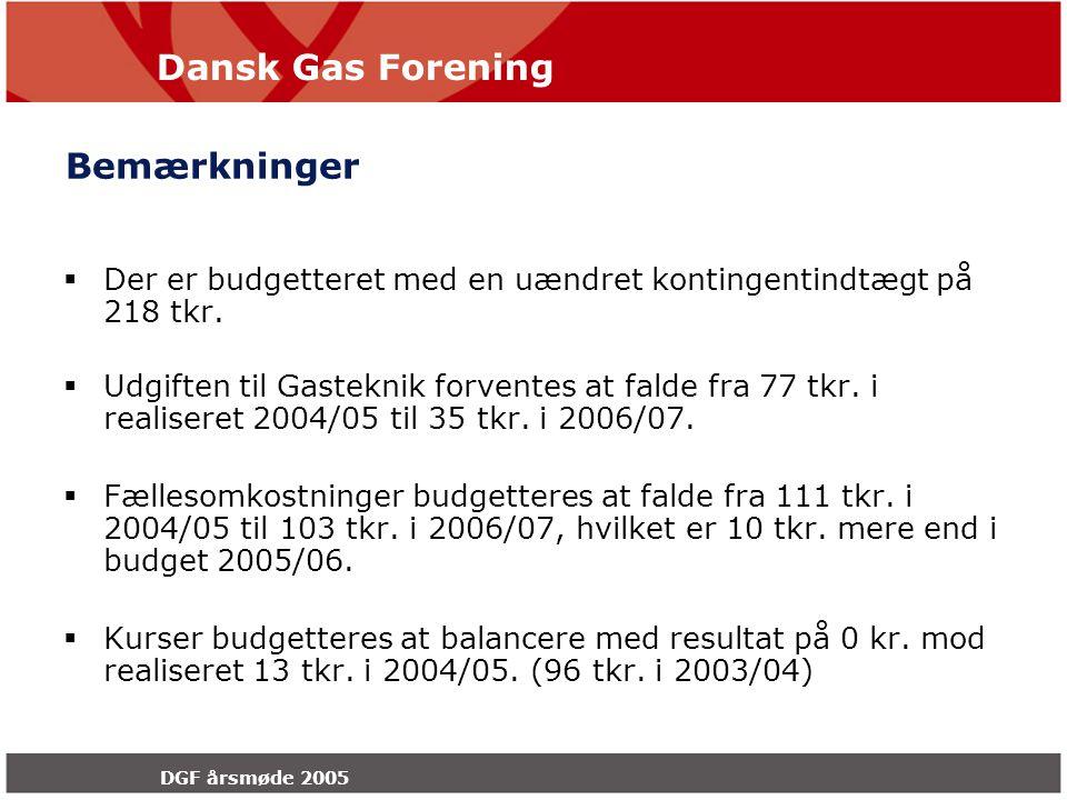 Dansk Gas Forening DGF årsmøde 2005 Bemærkninger  Der er budgetteret med en uændret kontingentindtægt på 218 tkr.