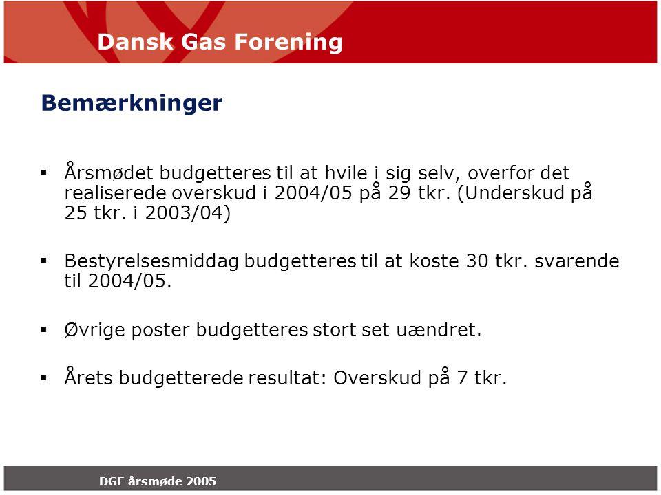 Dansk Gas Forening DGF årsmøde 2005 Bemærkninger  Årsmødet budgetteres til at hvile i sig selv, overfor det realiserede overskud i 2004/05 på 29 tkr.