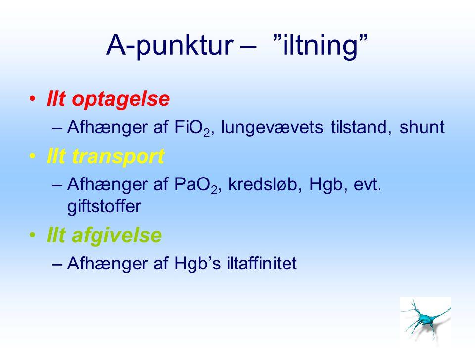 """A-punktur – """"iltning"""" Ilt optagelse –Afhænger af FiO 2, lungevævets tilstand, shunt Ilt transport –Afhænger af PaO 2, kredsløb, Hgb, evt. giftstoffer"""