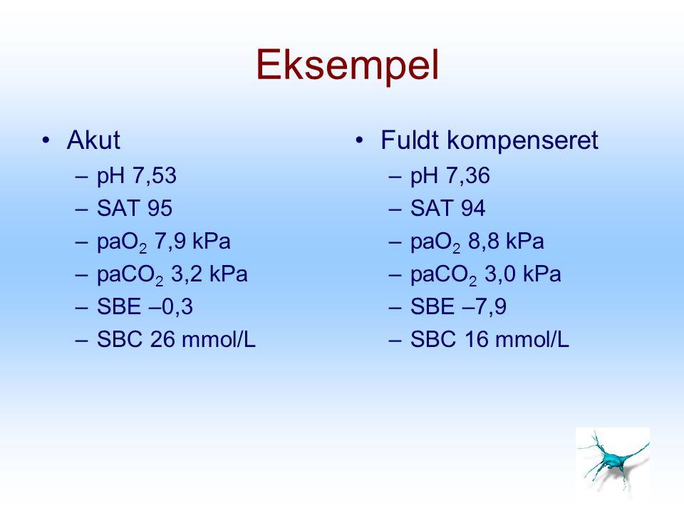 Eksempel Akut –pH 7,53 –SAT 95 –paO 2 7,9 kPa –paCO 2 3,2 kPa –SBE –0,3 –SBC 26 mmol/L Fuldt kompenseret –pH 7,36 –SAT 94 –paO 2 8,8 kPa –paCO 2 3,0 k