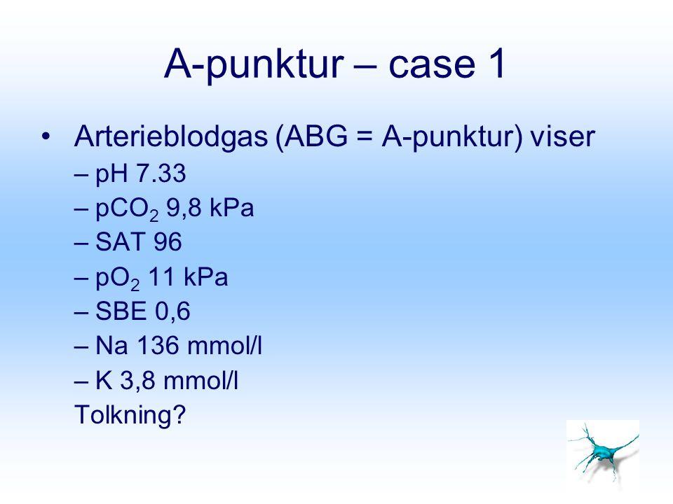 A-punktur – case 1 - løsning Arterieblodgas (ABG = A-punktur) viser –pH 7.33 –pCO 2 9,8 kPa –SAT 96 –pO 2 11 kPa –SBE 0,6 –Na 136 mmol/l –K 3,8 mmol/l CT var nomal.